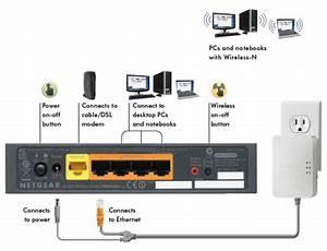 Router Installation Diagram
