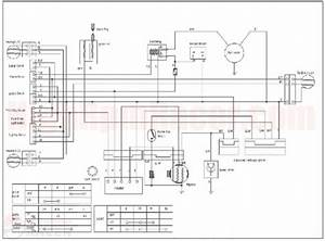 Peace Sports 125cc Atv Wiring Diagram