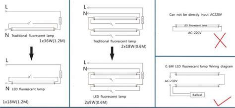 Dualrays Train Led Linear Lighting