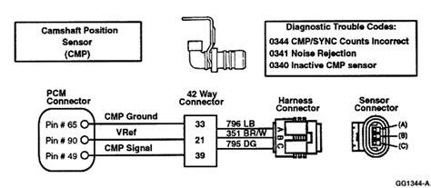 Daewoo O2 Sensor Wiring by P0344 Camshaft Position Cmp Sensor A Bank 1 Circuit