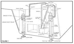 Wiring Diagram For Wheel Trailer Landing Gear With Red