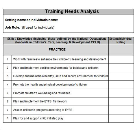 sample training  analysis template  documents