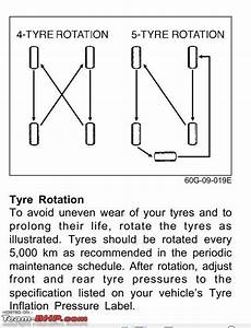 Tyre Rotation - Page 9