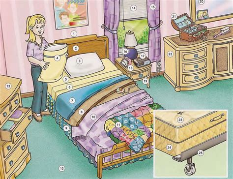 ma chambre bedroom vocabulary and basic conversation