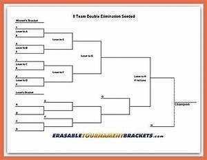 14 team double elimination bracket bio example With double elimination tournament bracket template