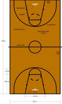 basketball  world encyclopedia