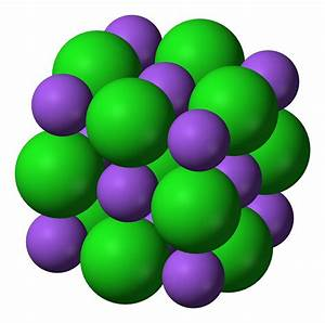 File Sodium-chloride-unit-cell-3d-ionic Png