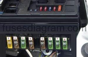 Fuse Box Peugeot 206