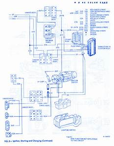 Ford Fairmont 1988 Primary Electrical Circuit Wiring Diagram