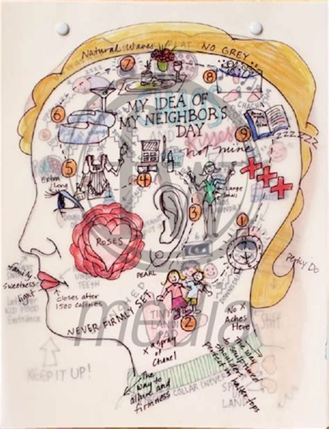Mind- Mapping: Art Journaling Ideas