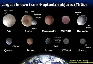 What Is A Dwarf Planet? - Universe Today