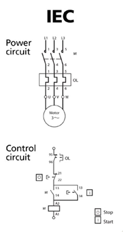 automation basics proper motor protection  iec