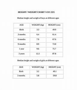 Army Ht Wt Chart Free 7 Sample Baby Weight Chart Templates In Pdf