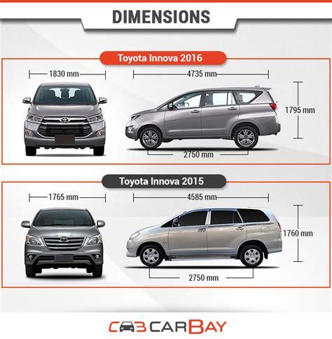 Dimensi Mobil Toyota Innova