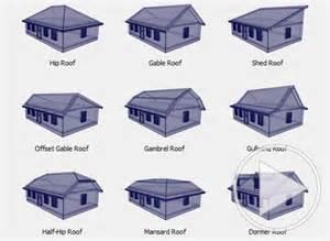 bathroom designer tool home designer software for home design remodeling projects