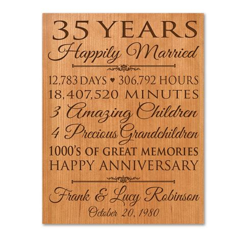 Funny 35th Birthday Invitation Wording