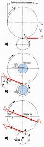 W Berechnen : getriebewelle berechnen tec lehrerfreund ~ Themetempest.com Abrechnung