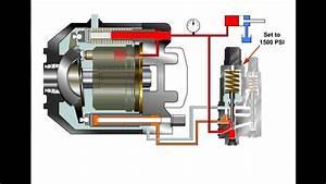 Fluid Pump Schematic : hydraulic basics 05 hydraulics pumps youtube ~ A.2002-acura-tl-radio.info Haus und Dekorationen
