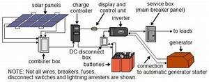 Diagram Of Solar Panel
