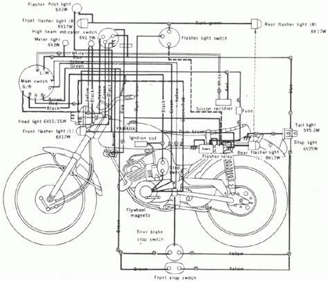 Yamaha Dt3 250 Wiring Diagram by Yamaha Dt 100 Wiring Diagram Hobbiesxstyle