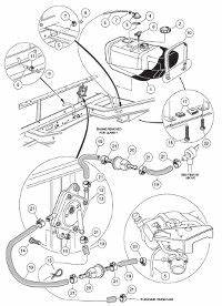 Wiring diagram for 1991 club car ds gas cart get free for Diagram also club car gas cart fuel pump diagram moreover club car