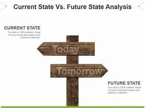 Current State Vs Future State Analysis Powerpoint Slide
