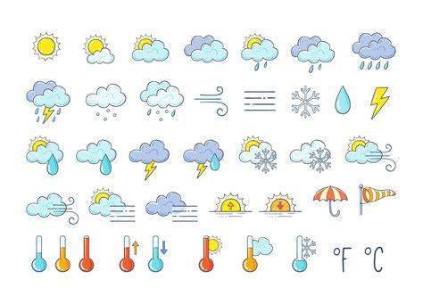 weather forecast report sample script  english