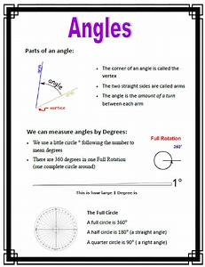 Angles And Triangles Anchor Charts