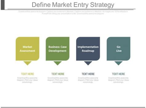 define market entry strategy   powerpoint