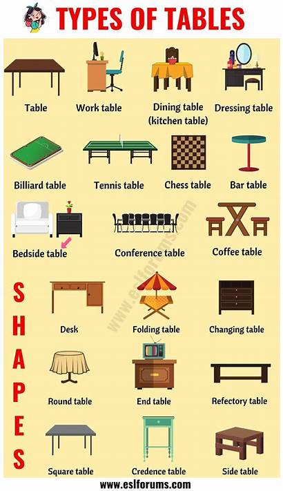 Types Tables Different English Eslforums Esl Names