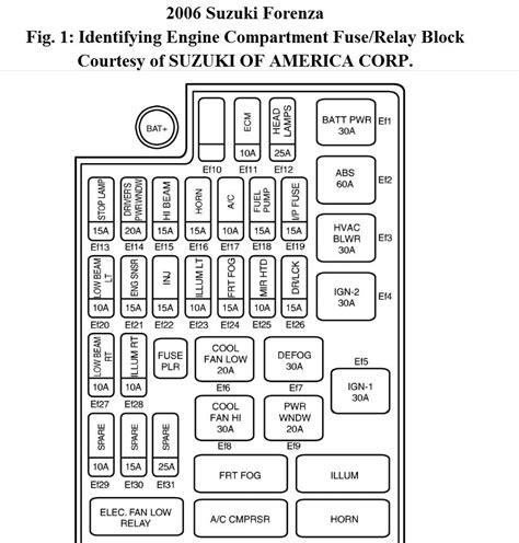 forenza car fuse box  wiring diagram