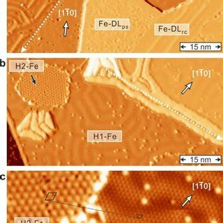 Roland wiesendanger pioneered the technique of spin‐resolved scanning tunnelling microscopy and spectroscopy which allowed the first real‐space observation of magnetic structures at the atomic level. (PDF) Inducing skyrmions in ultrathin Fe films by hydrogen ...