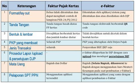perbedaan faktur pajak kertas dengan e faktur