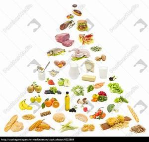 Lebensmittel Auf Rechnung Kaufen : lebensmittel pyramide auf wei em hintergrund lizenzfreies bild 6522889 bildagentur ~ Themetempest.com Abrechnung