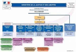 comment lexecutif intervient dans les affaires With parquet du procureur de la république