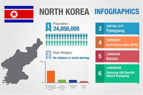 Heres The Strange Truth About Sex In North Korea