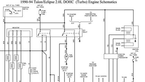 Wiring Diagram 1990 Eagle Talon by 20 Most Recent 1990 Eagle Talon Questions Answers Fixya