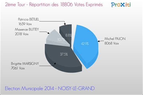 bureau de vote noisy le grand bureau de vote noisy le grand 28 images location