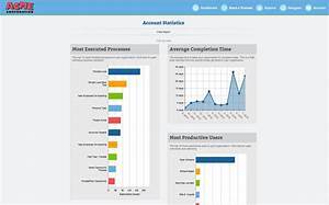 Review Processplan  Business Process Management Software