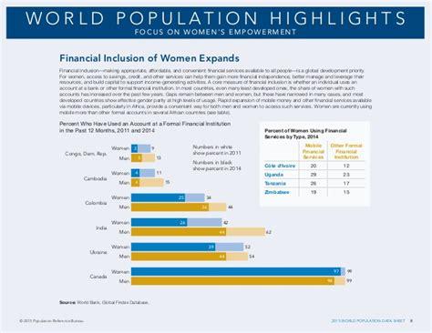population reference bureau datos de la población mundial 2015 population reference
