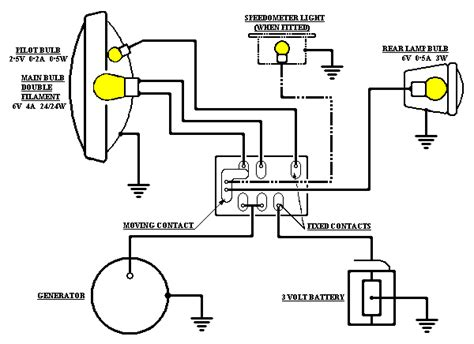 Sparx Wiring Diagram For Light by Bantam Wiring Diagrams