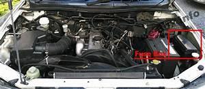 Fuse Box Diagram Mitsubishi L200    Triton  2005