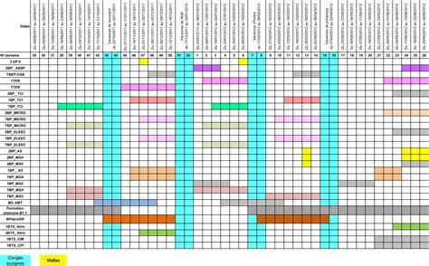 calendrier des periodes de stages en entreprises lycee