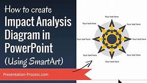 How To Create Impact Analysis Diagram In Powerpoint With