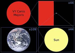 File:VY Canis Majoris v's Earth size comparison.svg ...