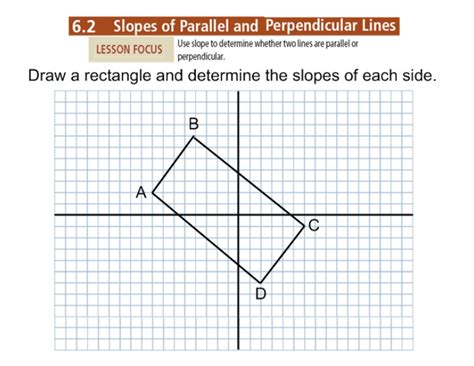 62 Parallel And Perpendicular Slopes