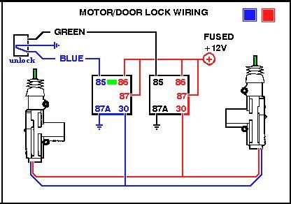 Power Door Locks Wikipedia