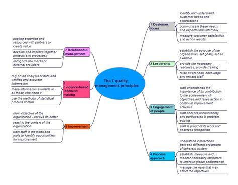 training internal audit iatf  quality