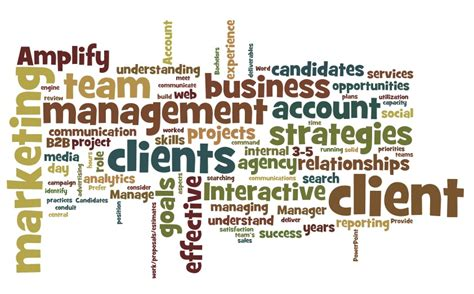 Account Manager Questions by Account Manager Questions Workable