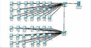 Network Diagram Of Computer Lab The Memory And Hard Disk